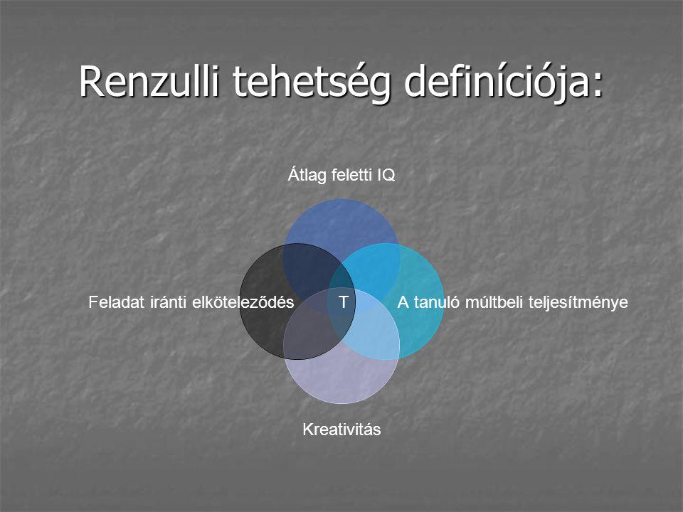 Renzulli tehetség definíciója: Átlag feletti IQ A tanuló múltbeli teljesítménye Kreativitás Feladat iránti elköteleződés T