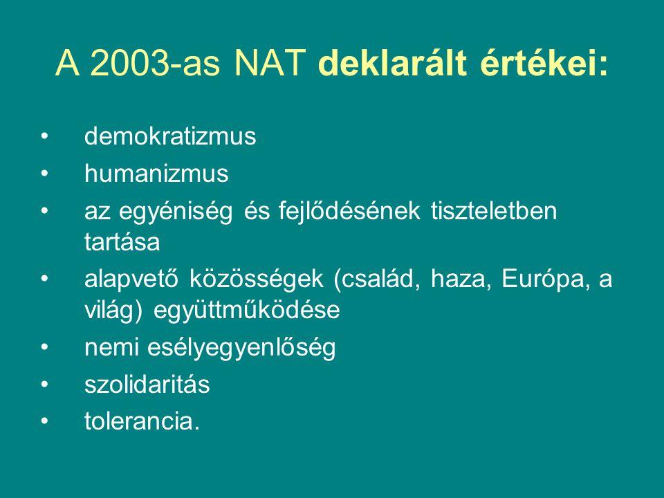 A 2003-as NAT deklarált értékei: demokratizmus humanizmus az egyéniség és fejlődésének tiszteletben tartása alapvető közösségek (család, haza, Európa,