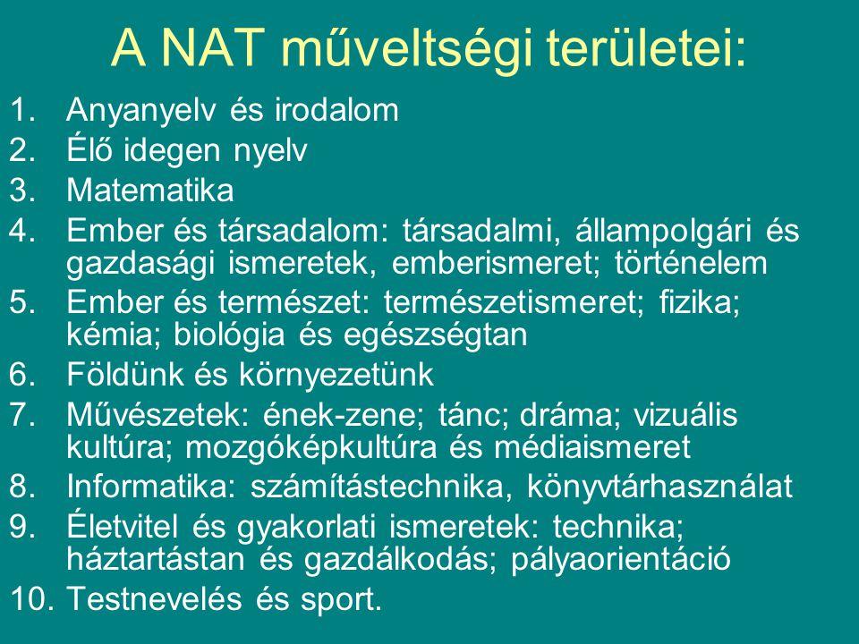 A NAT műveltségi területei: 1.Anyanyelv és irodalom 2.Élő idegen nyelv 3.Matematika 4.Ember és társadalom: társadalmi, állampolgári és gazdasági ismer
