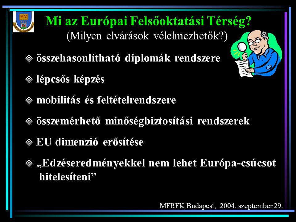 Mi az Európai Felsőoktatási Térség.