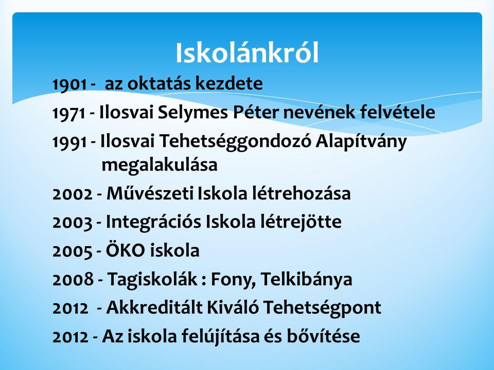 1901 - az oktatás kezdete 1971 - Ilosvai Selymes Péter nevének felvétele 1991 - Ilosvai Tehetséggondozó Alapítvány megalakulása 2002 - Művészeti Iskola létrehozása 2003 - Integrációs Iskola létrejötte 2005 - ÖKO iskola 2008 - Tagiskolák : Fony, Telkibánya 2012 - Akkreditált Kiváló Tehetségpont 2012 - Az iskola felújítása és bővítése Iskolánkról