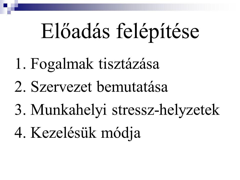 A stresszelmélet megalkotója A stressz fogalmát az 1930-as években Selye János (1907-1982) kutatói munkássága révén ismerték meg.