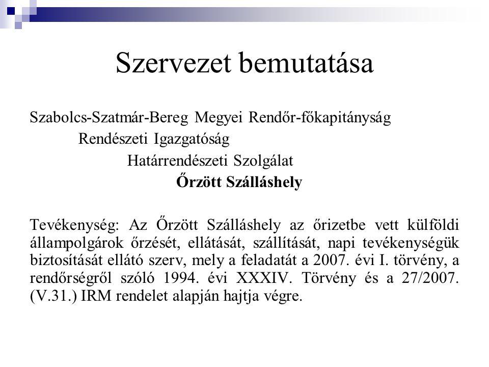 Szervezet bemutatása Szabolcs-Szatmár-Bereg Megyei Rendőr-főkapitányság Rendészeti Igazgatóság Határrendészeti Szolgálat Őrzött Szálláshely Tevékenysé