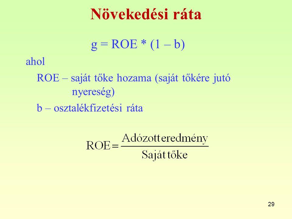 29 Növekedési ráta g = ROE * (1 – b) ahol ROE – saját tőke hozama (saját tőkére jutó nyereség) b – osztalékfizetési ráta