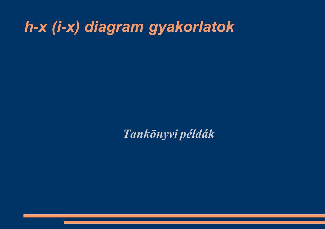 h-x (i-x) diagram gyakorlatok Tankönyvi példák