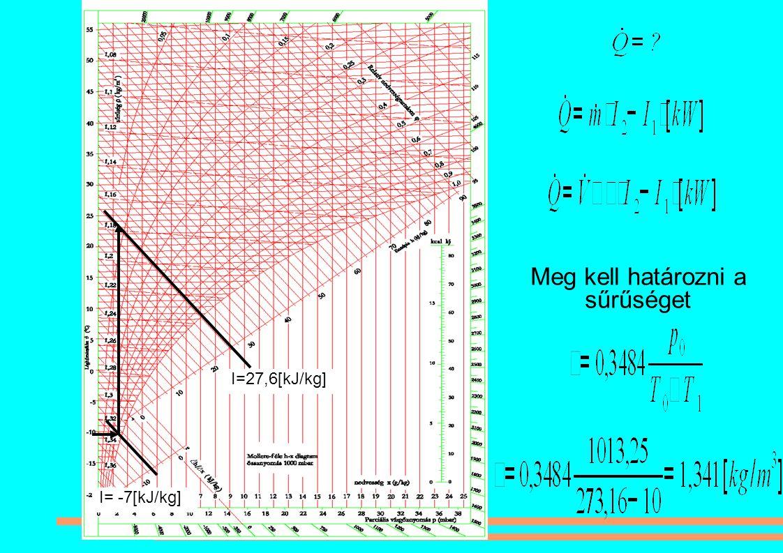 I= -7[kJ/kg] I=27,6[kJ/kg] Meg kell határozni a sűrűséget