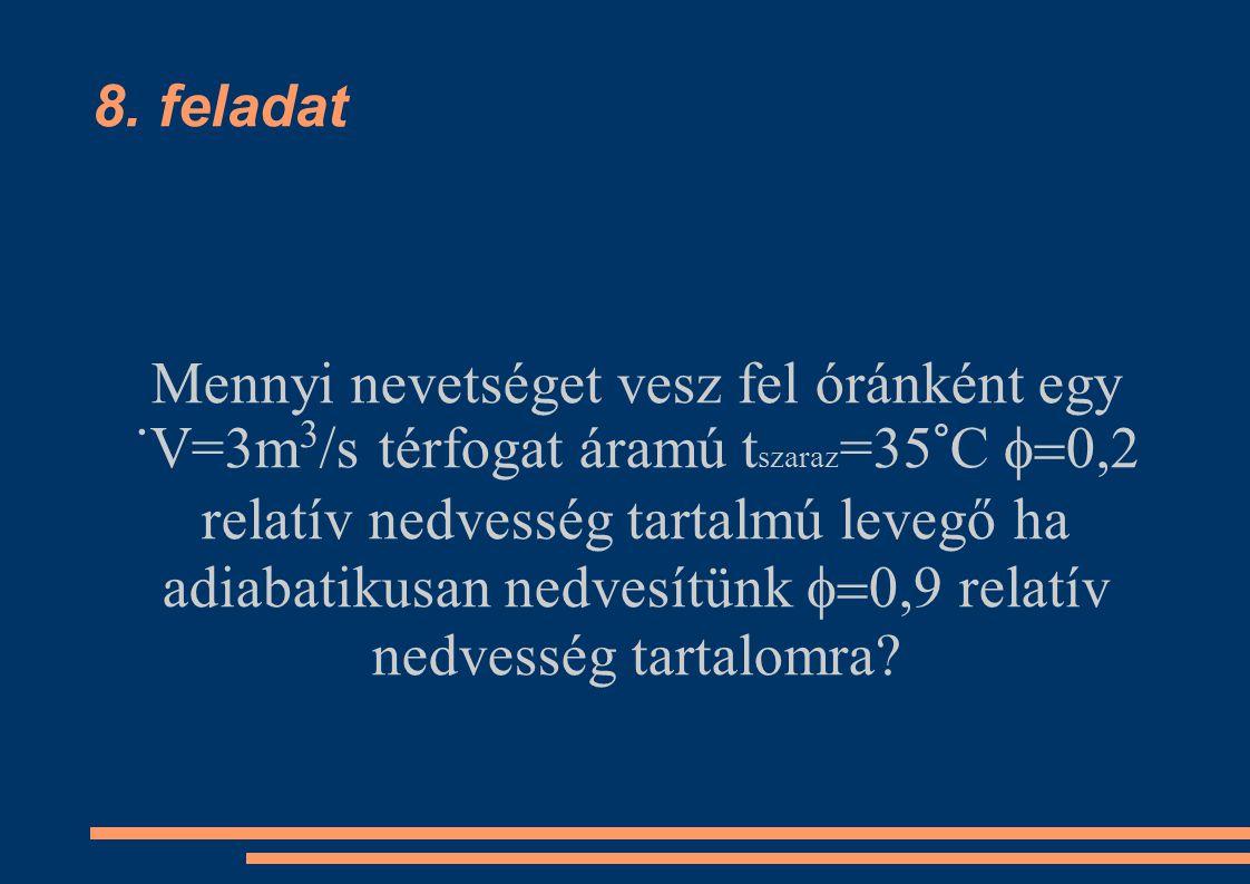 8. feladat Mennyi nevetséget vesz fel óránként egy ˙V=3m 3 /s térfogat áramú t szaraz =35°C  0,2 relatív nedvesség tartalmú levegő ha adiabatikusan