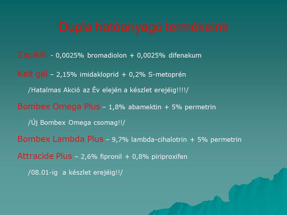 Dupla hatóanyagú termékeink Zapikill - 0,0025% bromadiolon + 0,0025% difenakum Kelt gél – 2,15% imidakloprid + 0,2% S-metoprén /Hatalmas Akció az Év e