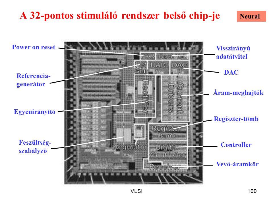 VLSI100 A 32-pontos stimuláló rendszer belső chip-je Feszültség- szabályzó Vevő-áramkör Referencia- generátor Egyenirányító Regiszter-tömb Áram-meghajtók Controller Power on reset Visszirányú adatátvitel DAC Neural