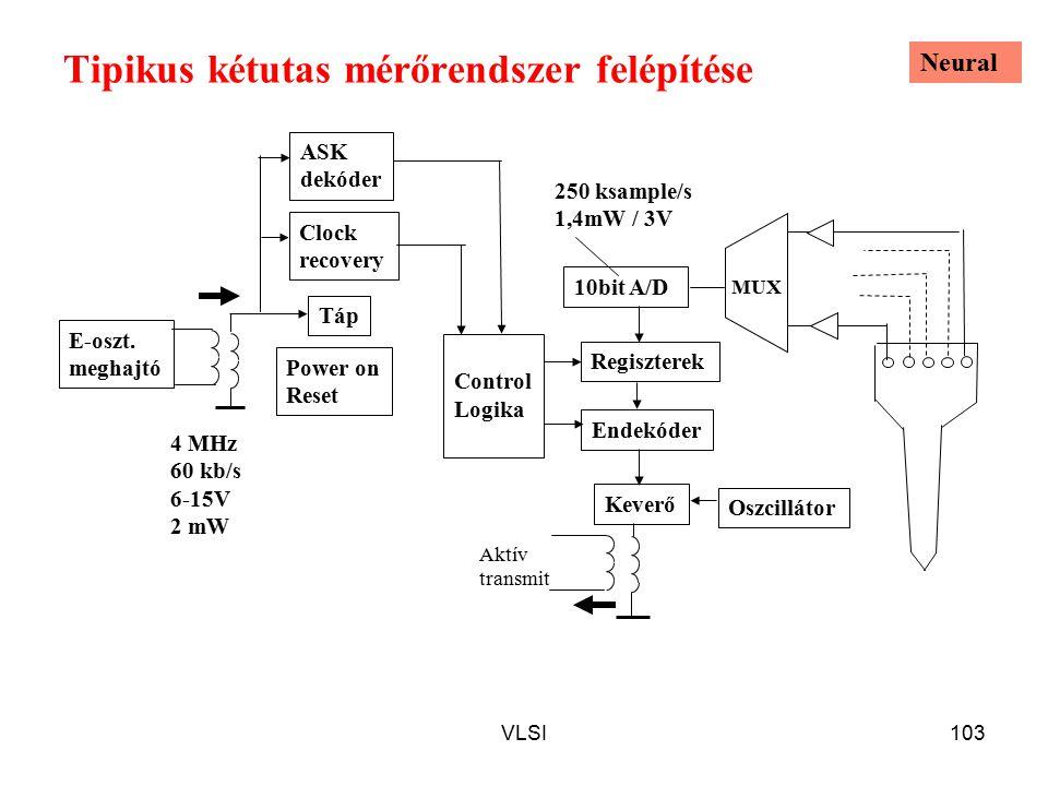 VLSI103 Tipikus kétutas mérőrendszer felépítése ASK dekóder Clock recovery 10bit A/D Power on Reset Endekóder Regiszterek Control Logika Táp Oszcillátor Keverő MUX Aktív transmit E-oszt.