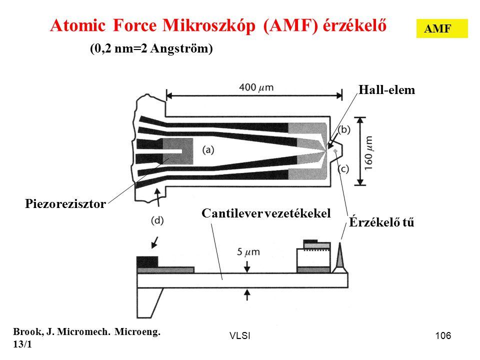 VLSI106 Atomic Force Mikroszkóp (AMF) érzékelő Piezorezisztor Cantilever vezetékekel Hall-elem Érzékelő tű (0,2 nm=2 Angström) Brook, J. Micromech. Mi