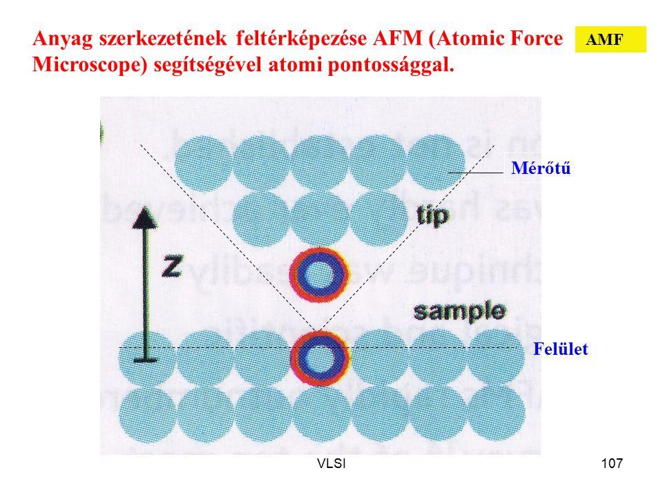 VLSI107 Anyag szerkezetének feltérképezése AFM (Atomic Force Microscope) segítségével atomi pontossággal. Mérőtű Felület AMF