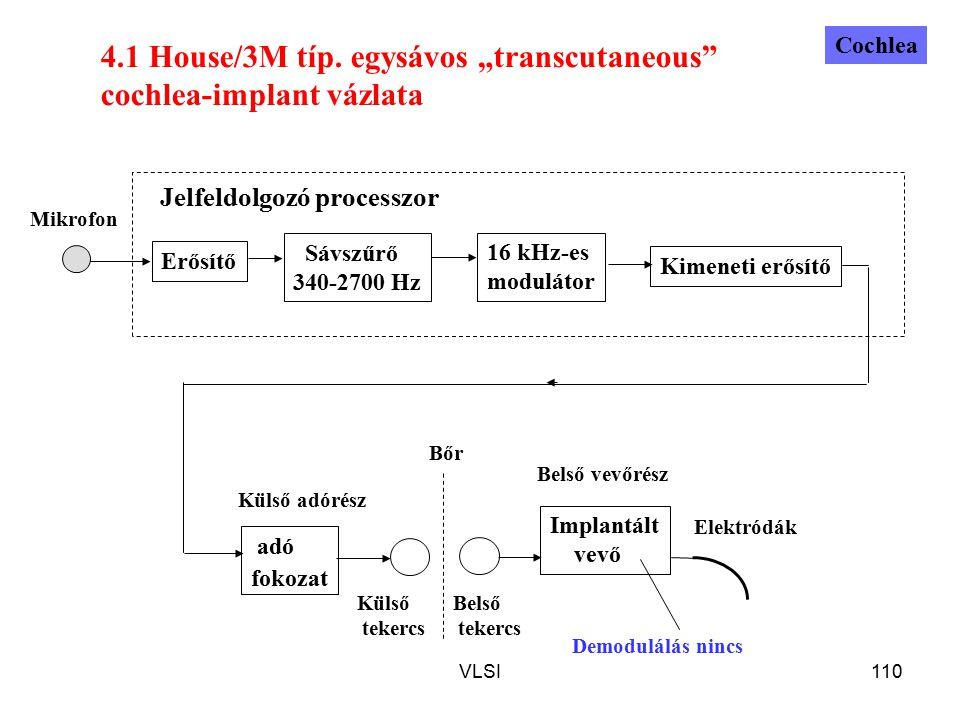 """VLSI110 4.1 House/3M típ. egysávos """"transcutaneous"""" cochlea-implant vázlata adó fokozat Implantált vevő Mikrofon Külső adórész Elektródák Bőr Belső ve"""