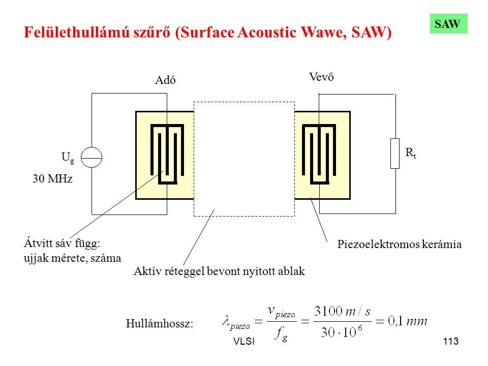 VLSI113 RtRt Piezoelektromos kerámia UgUg Adó Vevő Felülethullámú szűrő (Surface Acoustic Wawe, SAW) Hullámhossz: Átvitt sáv függ: ujjak mérete, száma 30 MHz Aktív réteggel bevont nyitott ablak SAW