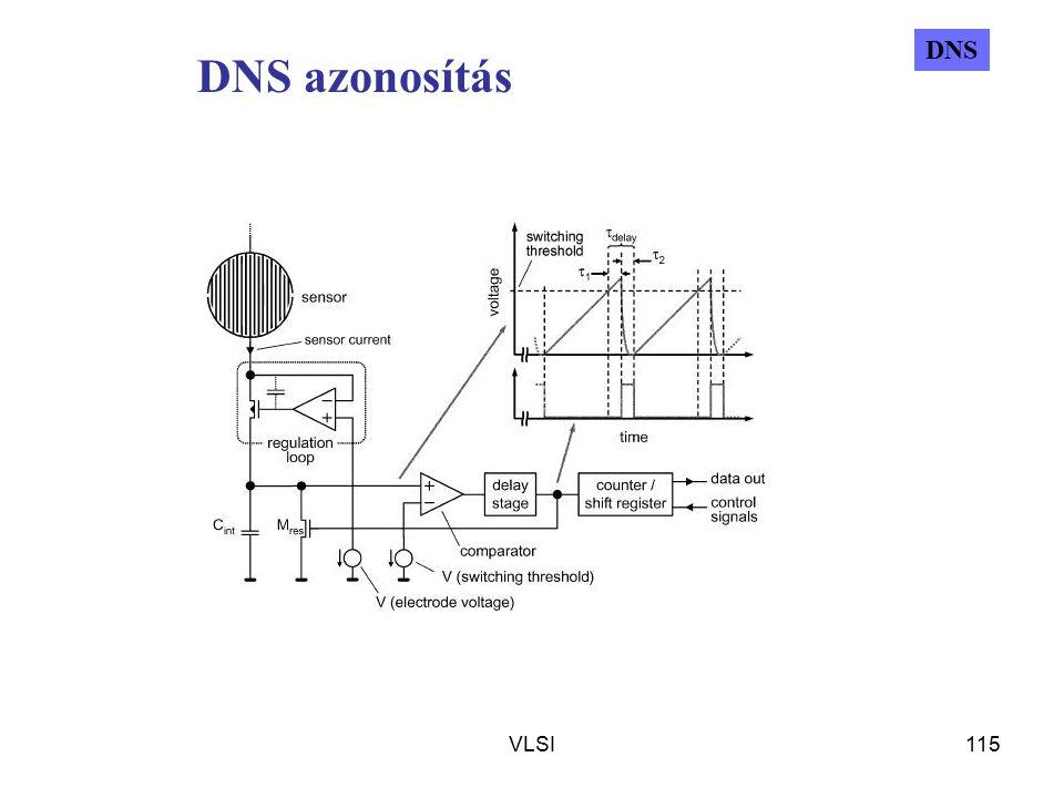 VLSI115 DNS azonosítás DNS