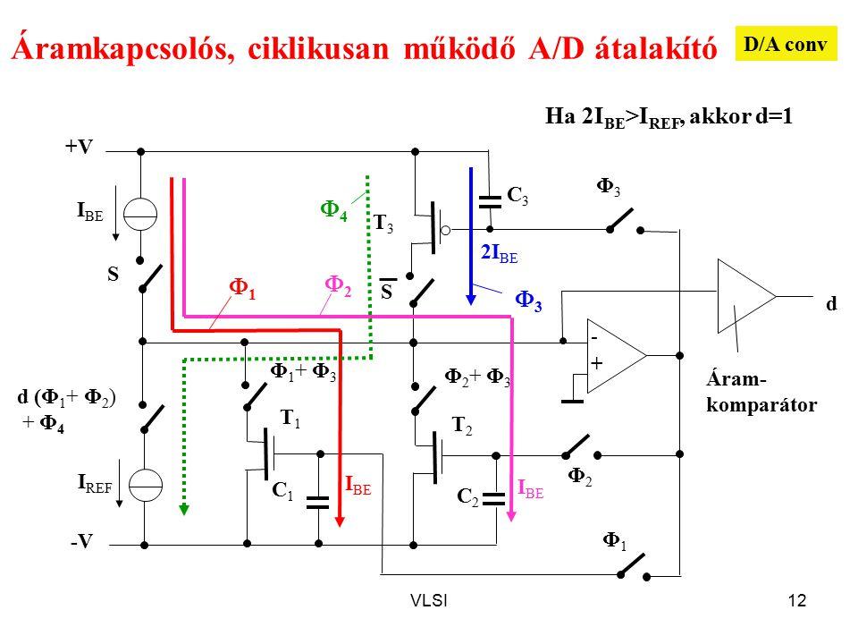 VLSI12 Áramkapcsolós, ciklikusan működő A/D átalakító d D/A conv