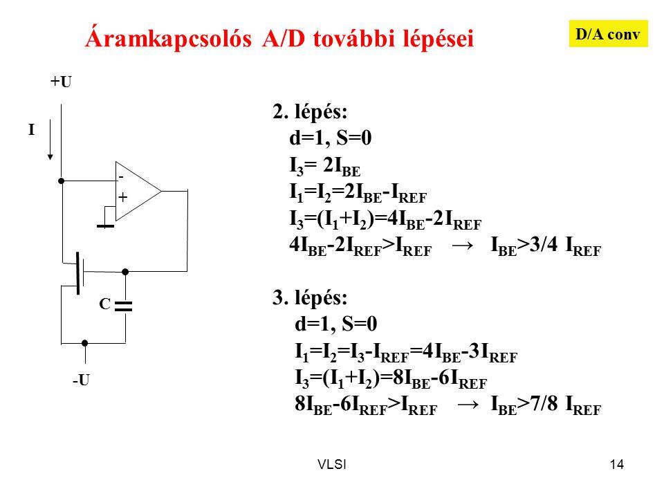 VLSI14 Áramkapcsolós A/D további lépései - + C I 2. lépés: d=1, S=0 I 3 = 2I BE I 1 =I 2 =2I BE -I REF I 3 =(I 1 +I 2 )=4I BE -2I REF 4I BE -2I REF >I