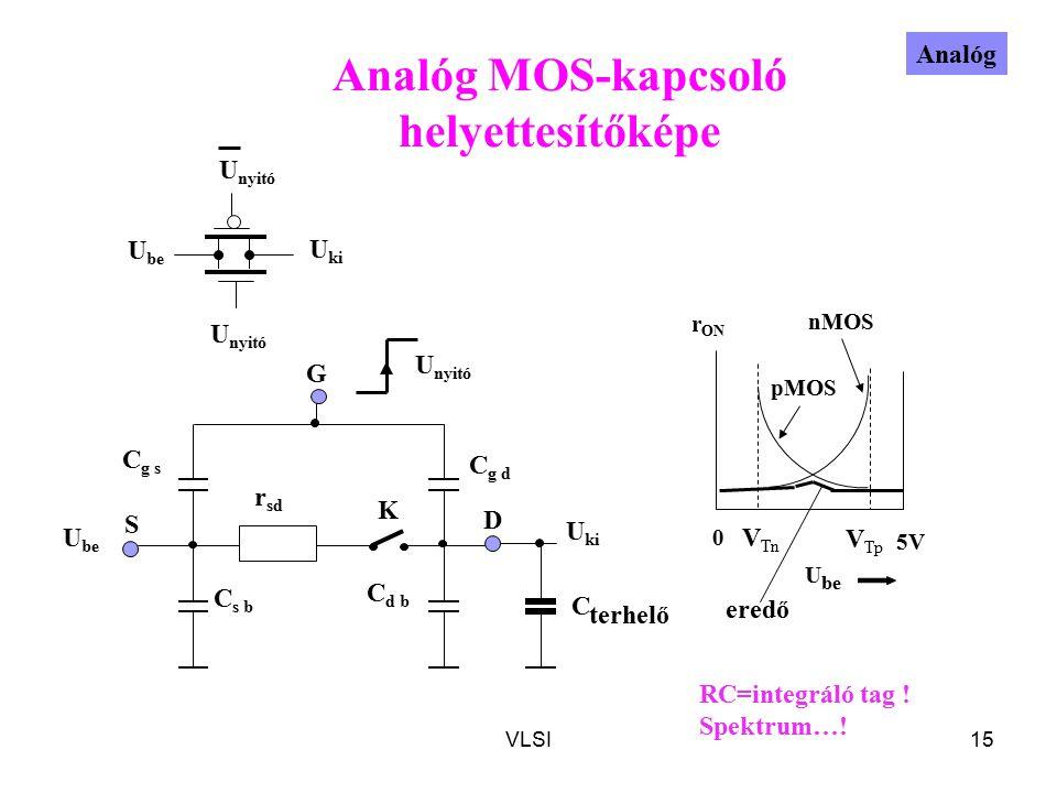 VLSI15 Analóg MOS-kapcsoló helyettesítőképe C g s S D K r sd U be C g d C d b C s b G C U ki 0 5V V Tn V Tp nMOS pMOS r ON U be Analóg U be U ki U nyitó terhelő RC=integráló tag .