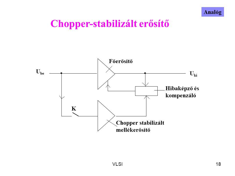 VLSI18 K Hibaképző és kompenzáló U ki Főerősítő U be Chopper stabilizált mellékerősítő Chopper-stabilizált erősítő Analóg