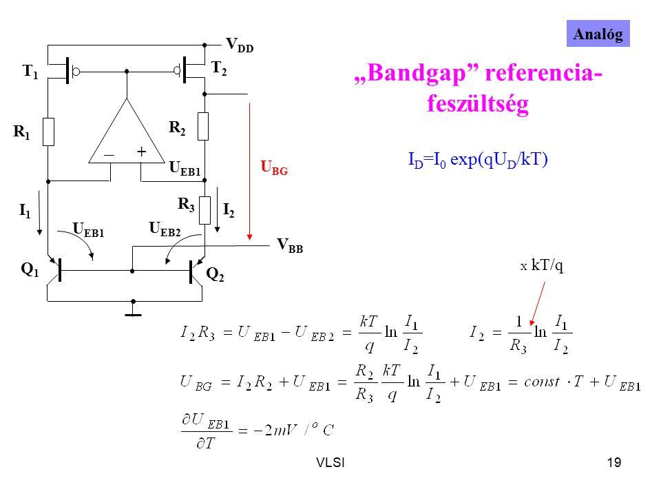"""VLSI19 """"Bandgap"""" referencia- feszültség V DD UBGUBG R1R1 T1T1 R3R3 R2R2 + T2T2 Q1Q1 Q2Q2 U EB1 I2I2 I1I1 U EB2 V BB Analóg I D =I 0 exp(qU D /kT) X kT"""