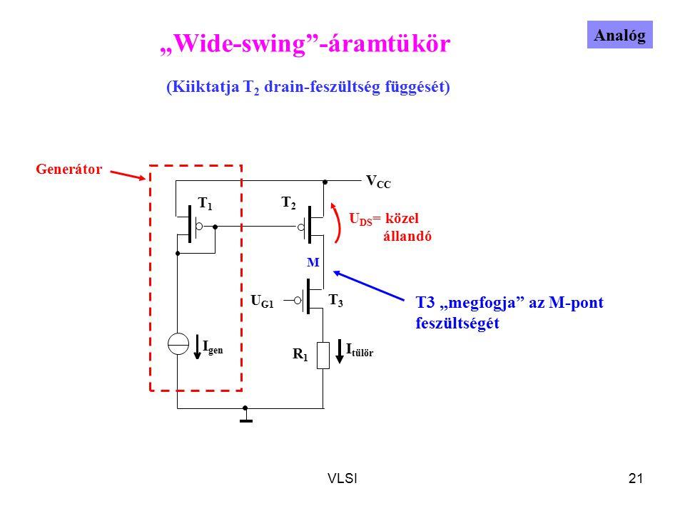 """VLSI21 """"Wide-swing -áramtükör U DS = közel állandó I gen I tülör V CC R1R1 (Kiiktatja T 2 drain-feszültség függését) T2T2 T1T1 U G1 T3T3 Generátor Analóg T3 """"megfogja az M-pont feszültségét M"""