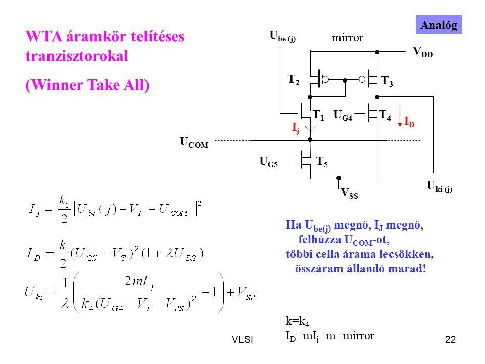 VLSI22 U G4 V DD U be (j) T1T1 IjIj U COM U ki (j) T2T2 T3T3 T4T4 V SS T5T5 U G5 WTA áramkör telítéses tranzisztorokal (Winner Take All) IDID Ha U be(j ) megnő, I J megnő, felhúzza U COM -ot, többi cella árama lecsökken, összáram állandó marad.