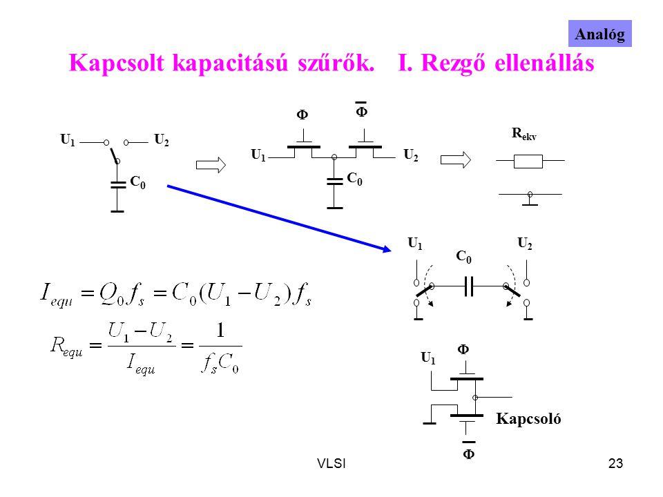 VLSI23 Kapcsolt kapacitású szűrők. I. Rezgő ellenállás   U1U1 C0C0 U2U2 U1U1 U2U2 C0C0 R ekv C0C0 U1U1 U2U2   U1U1 Kapcsoló Analóg