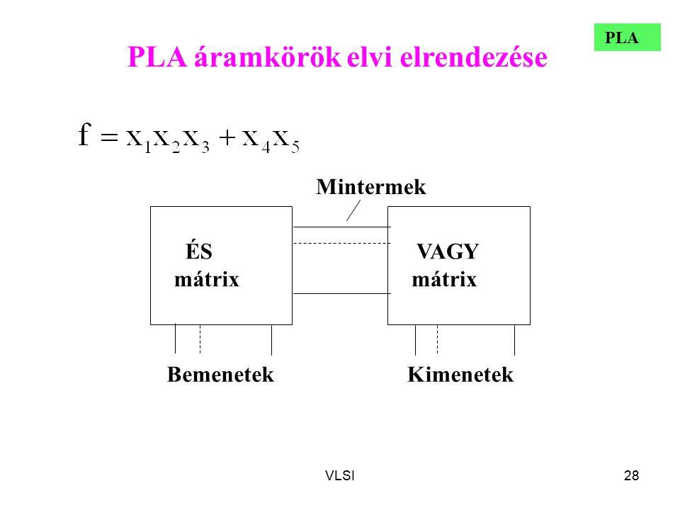 VLSI28 ÉS mátrix VAGY mátrix BemenetekKimenetek Mintermek PLA áramkörök elvi elrendezése PLA