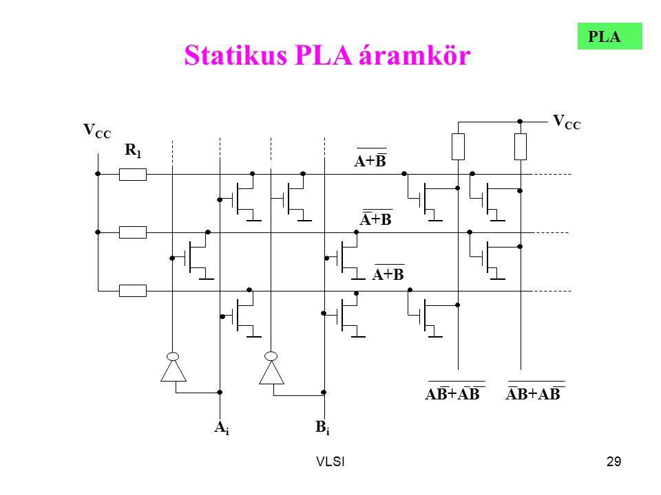 VLSI29 A+B V CC AiAi BiBi AB+AB R1R1 Statikus PLA áramkör PLA