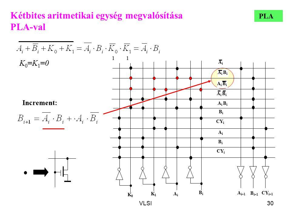 VLSI30 AiAi A i B i BiBi BiBi AiAi CY i B i+1 A i+1 CY i+1 K1K1 K0K0 BiBi AiAi CY i Kétbites aritmetikai egység megvalósítása PLA-val Increment: K0=K1=0K0=K1=0 1 PLA