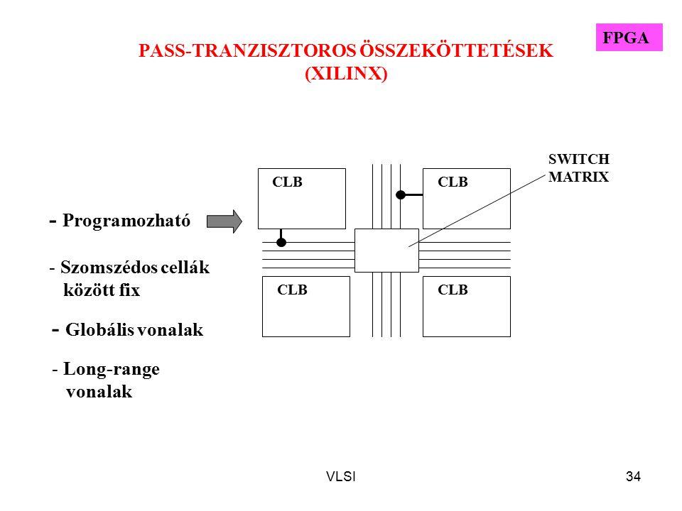 VLSI34 PASS-TRANZISZTOROS ÖSSZEKÖTTETÉSEK (XILINX) CLB SWITCH MATRIX - Programozható - Szomszédos cellák között fix - Globális vonalak - Long-range vo