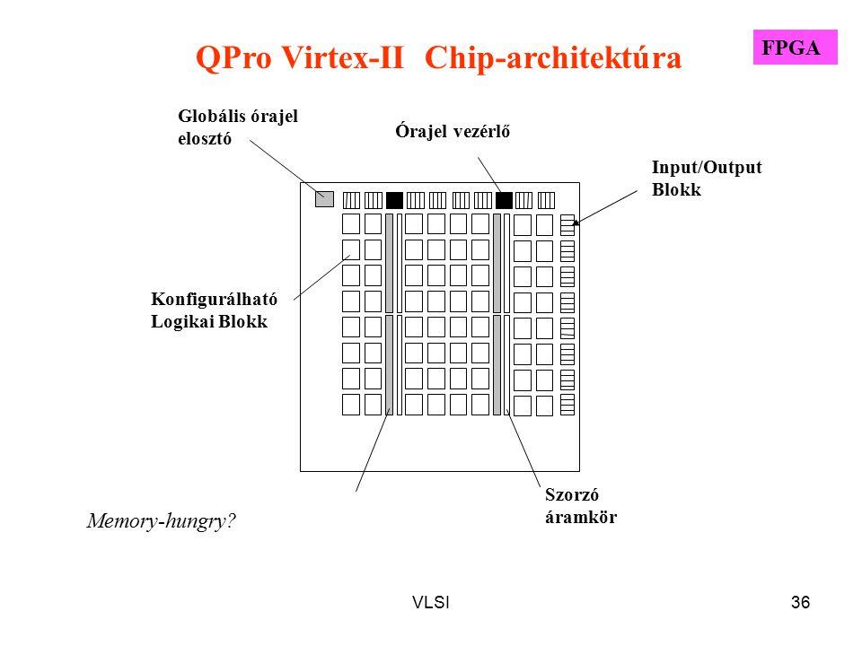 VLSI36 Input/Output Blokk Szorzó áramkör Órajel vezérlő Konfigurálható Logikai Blokk Globális órajel elosztó Memory-hungry? QPro Virtex-II Chip-archit