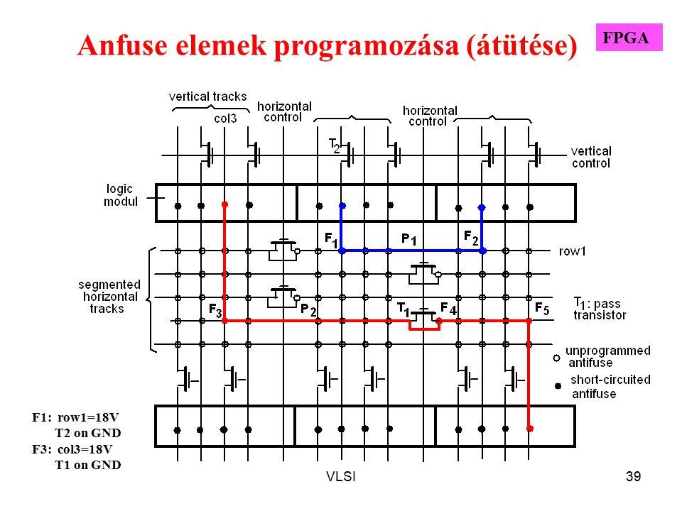 VLSI39 Anfuse elemek programozása (átütése) F1: row1=18V T2 on GND F3: col3=18V T1 on GND FPGA