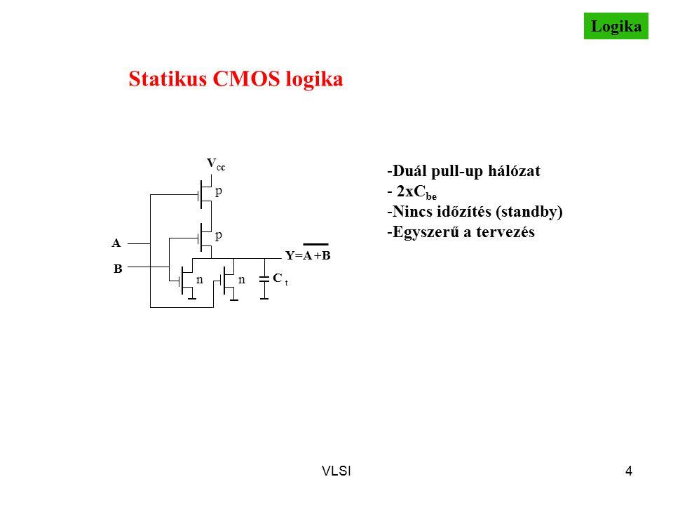 VLSI4 nn p p VccVcc Y=A +B C t B A Statikus CMOS logika -Duál pull-up hálózat - 2xC be -Nincs időzítés (standby) -Egyszerű a tervezés Logika