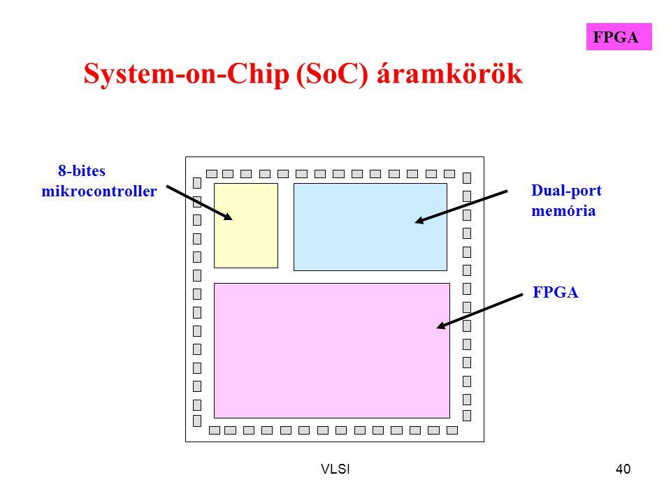 VLSI40 System-on-Chip (SoC) áramkörök Dual-port memória FPGA 8-bites mikrocontroller FPGA