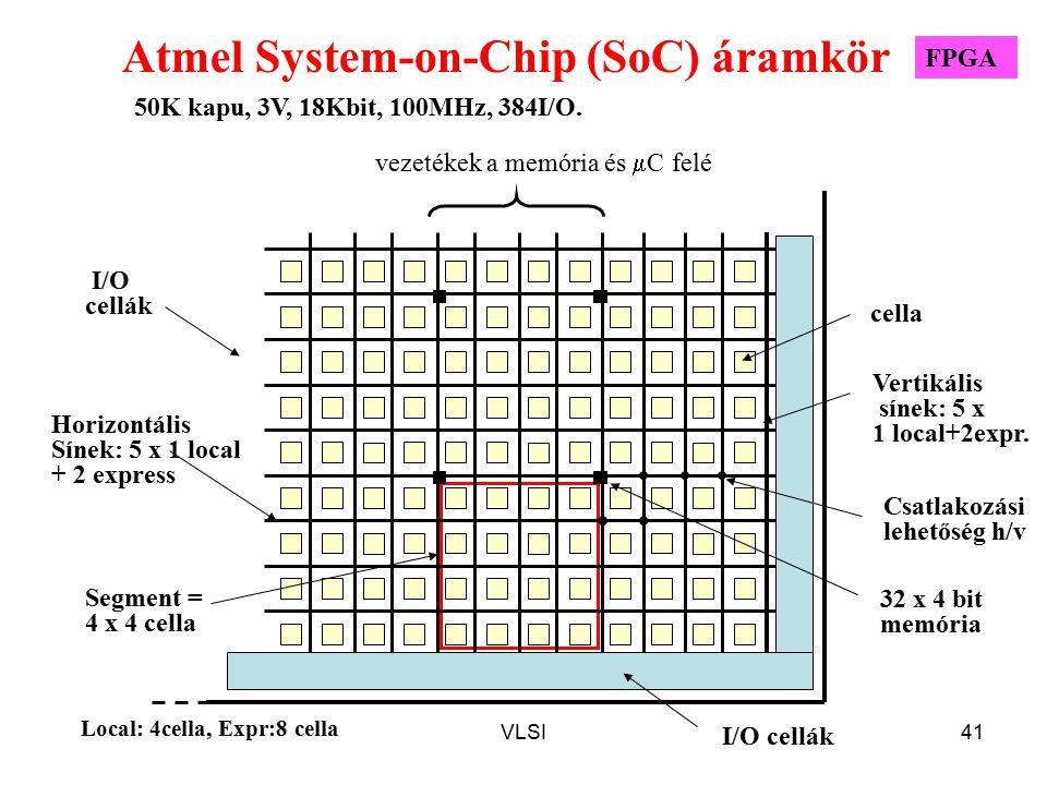 VLSI41 Atmel System-on-Chip (SoC) áramkör cella I/O cellák Horizontális Sínek: 5 x 1 local + 2 express Vertikális sínek: 5 x 1 local+2expr. vezetékek