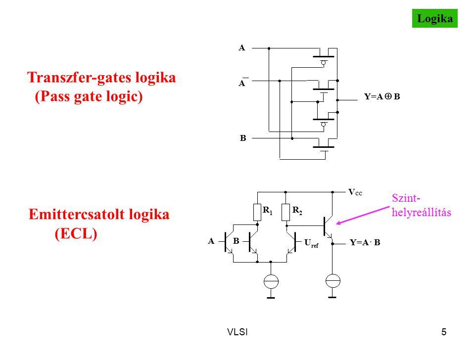 VLSI5 Y=A  B A A B R1R1 A U ref B Y=A. B V cc R2R2 Transzfer-gates logika (Pass gate logic) Emittercsatolt logika (ECL) Szint- helyreállítás Logika