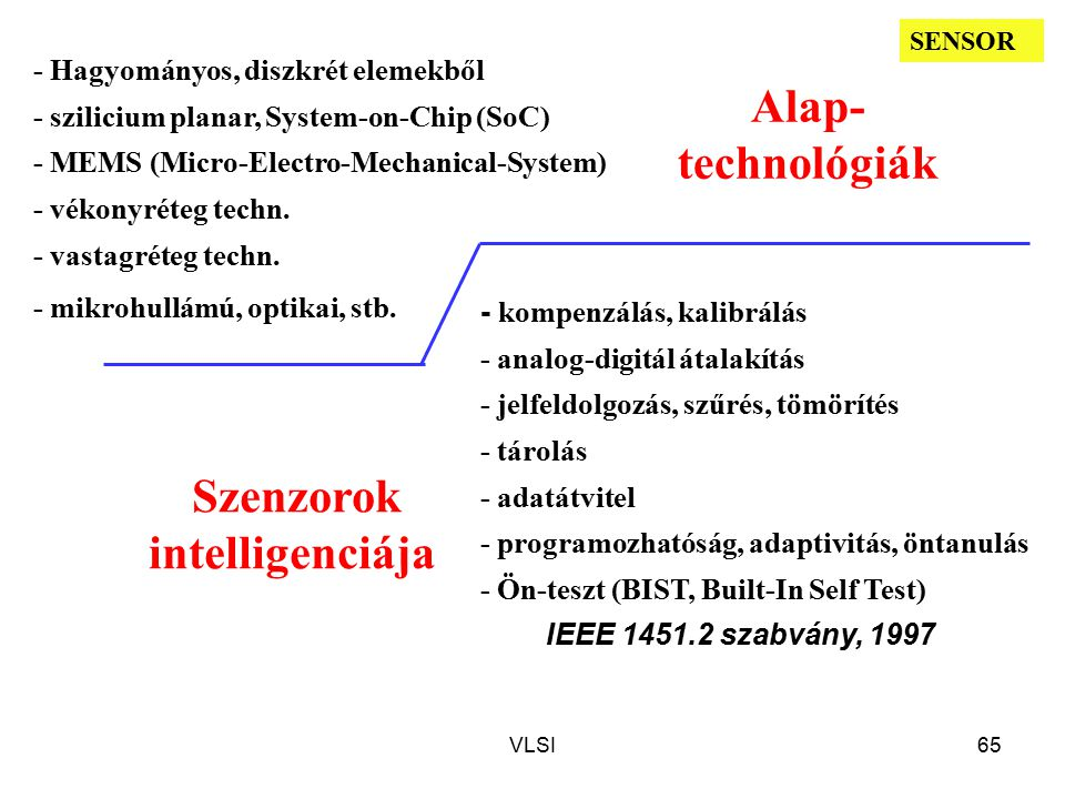 VLSI65 Alap- technológiák - Hagyományos, diszkrét elemekből - szilicium planar, System-on-Chip (SoC) - MEMS (Micro-Electro-Mechanical-System) - vékonyréteg techn.