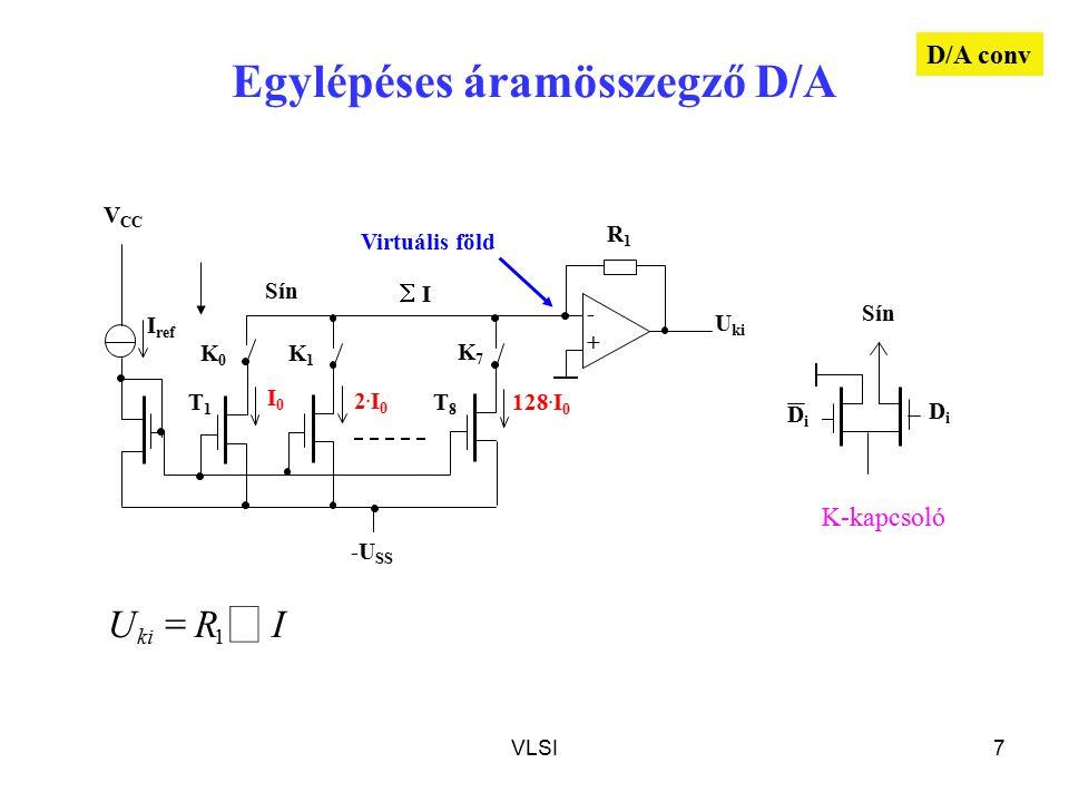 VLSI7 Egylépéses áramösszegző D/A DiDi DiDi 128. I 0 T8T8 T1T1 I ref  I I K7K7 I0I0 K0K0 K1K1 2.I02.I0 V CC R1R1 - + U ki   IRU ki1 -U SS K-kapcso
