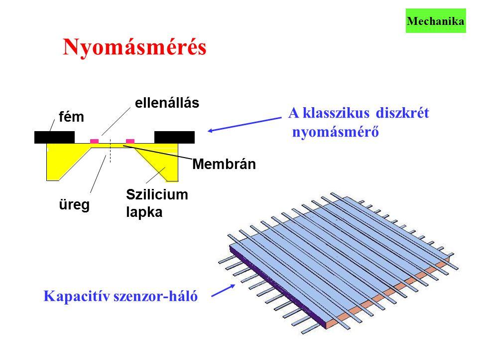 VLSI72 Szilicium lapka ellenállás üreg fém Membrán Kapacitív szenzor-háló A klasszikus diszkrét nyomásmérő Nyomásmérés Mechanika