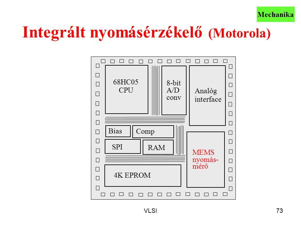 VLSI73 Integrált nyomásérzékelő (Motorola) 68HC05 CPU Analóg interface SPI 4K EPROM MEMS nyomás- mérő RAM Comp Bias 8-bit A/D conv Mechanika