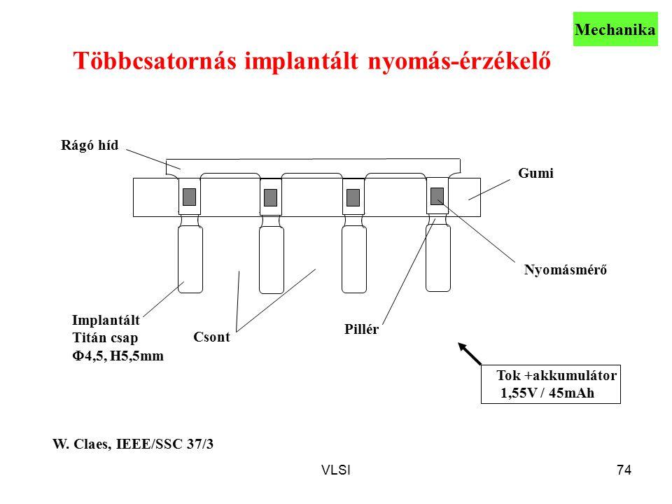 VLSI74 Többcsatornás implantált nyomás-érzékelő Implantált Titán csap  4,5, H5,5mm Pillér Nyomásmérő Rágó híd Gumi Csont W. Claes, IEEE/SSC 37/3 Tok