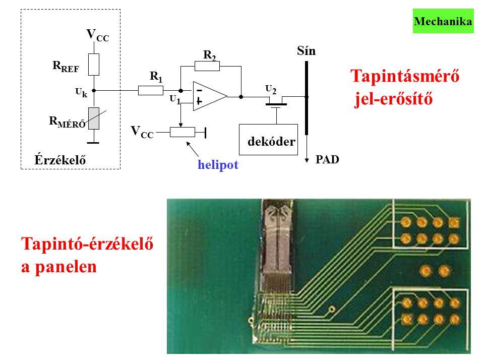 VLSI80 Tapintásmérő jel-erősítő U1U1 V CC Érzékelő R1R1 R2R2 R REF R MÉRŐ U2U2 helipot UkUk dekóder Sín PAD Tapintó-érzékelő a panelen Mechanika