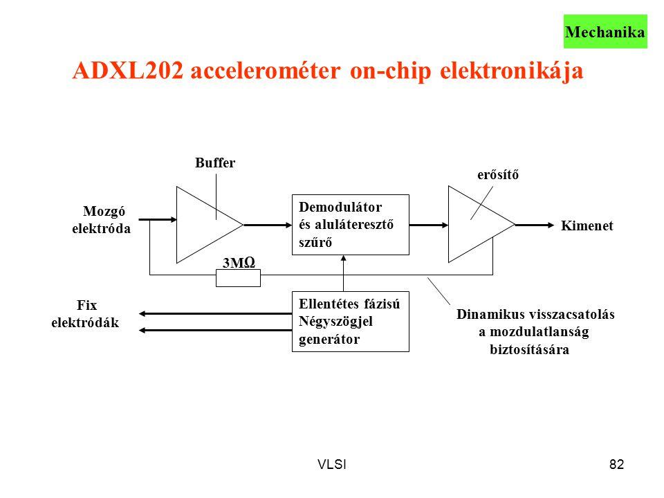 VLSI82 Ellentétes fázisú Négyszögjel generátor Demodulátor és aluláteresztő szűrő Buffer erősítő Kimenet Mozgó elektróda Fix elektródák Dinamikus visszacsatolás a mozdulatlanság biztosítására 3MΩ ADXL202 accelerométer on-chip elektronikája Mechanika