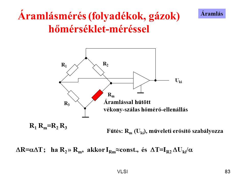 VLSI83 Áramlásmérés (folyadékok, gázok) hőmérséklet-méréssel U ki R 1 R m =R 2 R 3 R1R1 R3R3 R2R2 RmRm Áramlással hűtött vékony-szálas hőmérő-ellenállás Fűtés: R m (U ki ), műveleti erősítő szabályozza  R=  T ; ha R 2 » R m, akkor I Rm ≈const., és  T=I R2  U ki /  Áramlás