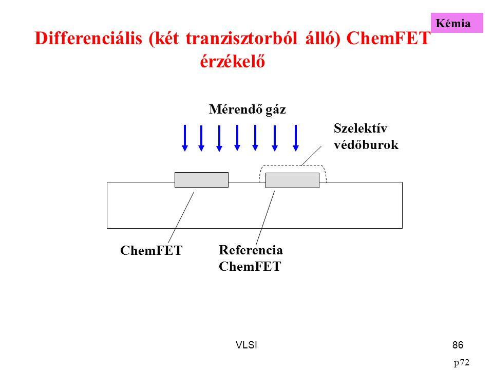 VLSI86 Differenciális (két tranzisztorból álló) ChemFET érzékelő p72 Referencia ChemFET Szelektív védőburok Mérendő gáz Kémia