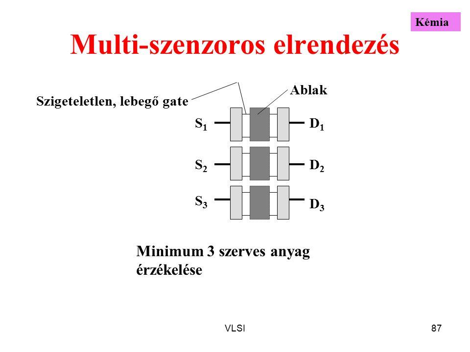 VLSI87 Multi-szenzoros elrendezés Minimum 3 szerves anyag érzékelése Szigeteletlen, lebegő gate S1S1 S2S2 S3S3 D3D3 D2D2 D1D1 Ablak Kémia