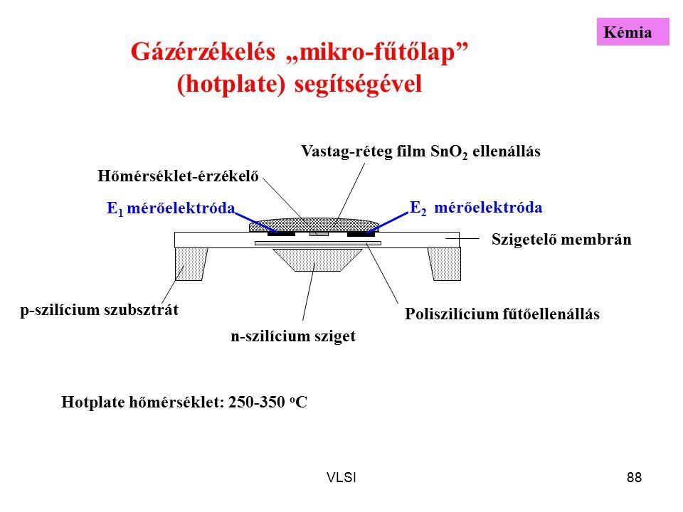 """VLSI88 Gázérzékelés """"mikro-fűtőlap (hotplate) segítségével Hotplate hőmérséklet: 250-350 o C E 2 mérőelektróda Szigetelő membrán p-szilícium szubsztrát n-szilícium sziget Hőmérséklet-érzékelő Poliszilícium fűtőellenállás Vastag-réteg film SnO 2 ellenállás E 1 mérőelektróda Kémia"""