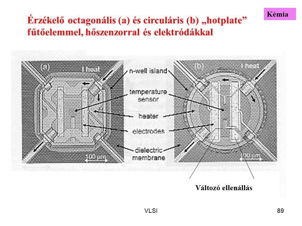 """VLSI89 Érzékelő octagonális (a) és circuláris (b) """"hotplate"""" fűtőelemmel, hőszenzorral és elektródákkal Változó ellenállás Kémia"""