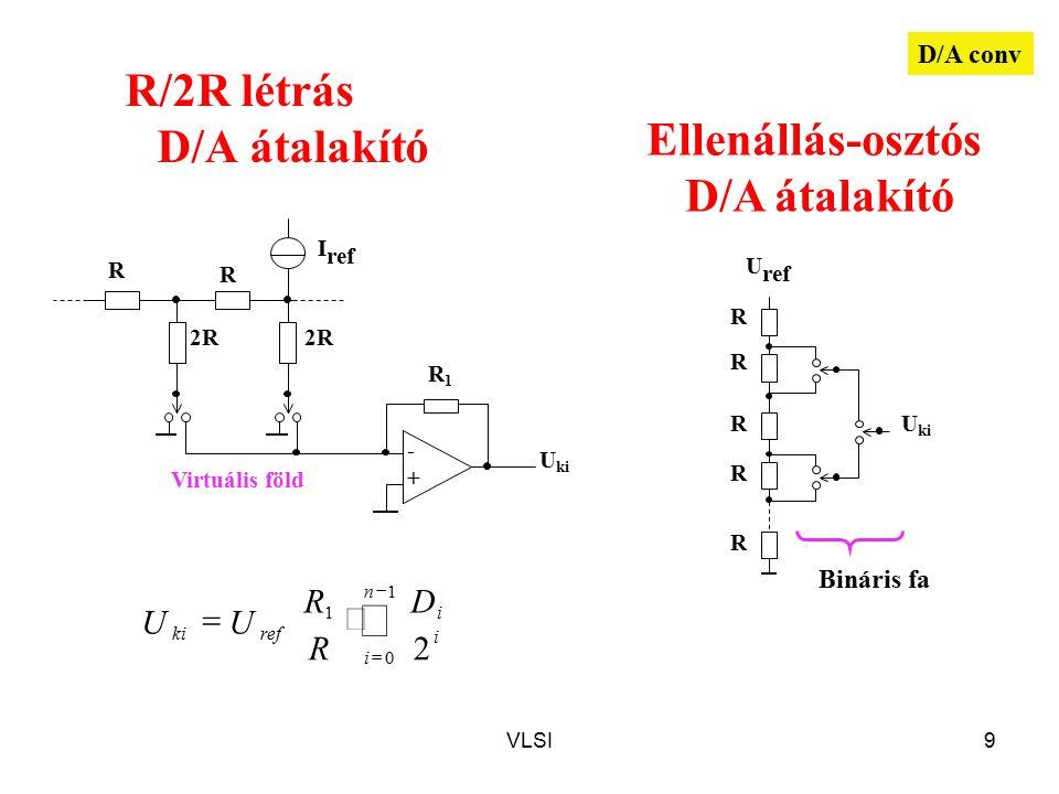 VLSI9 R/2R létrás D/A átalakító R R1R1 - + U ki 2R R I ref     1 0 1 2 n i i i refki D R R UU U ref R U ki R R R R Ellenállás-osztós D/A átalakító D/A conv Bináris fa Virtuális föld